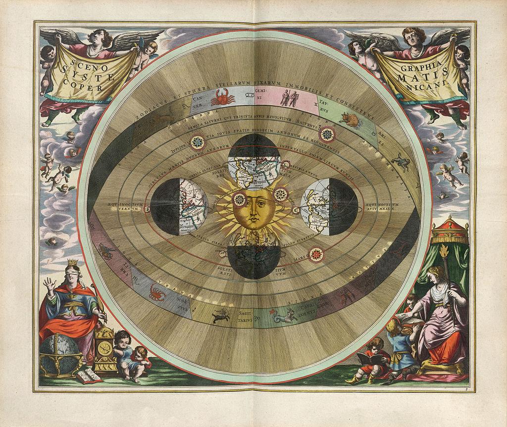1024px-Cellarius_Harmonia_Macrocosmica_-_Scenographia_Systematis_Copernicani